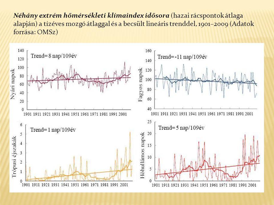 Néhány extrém hőmérsékleti klímaindex idősora (hazai rácspontok átlaga alapján) a tízéves mozgó átlaggal és a becsült lineáris trenddel, 1901–2009 (Adatok forrása: OMSz)