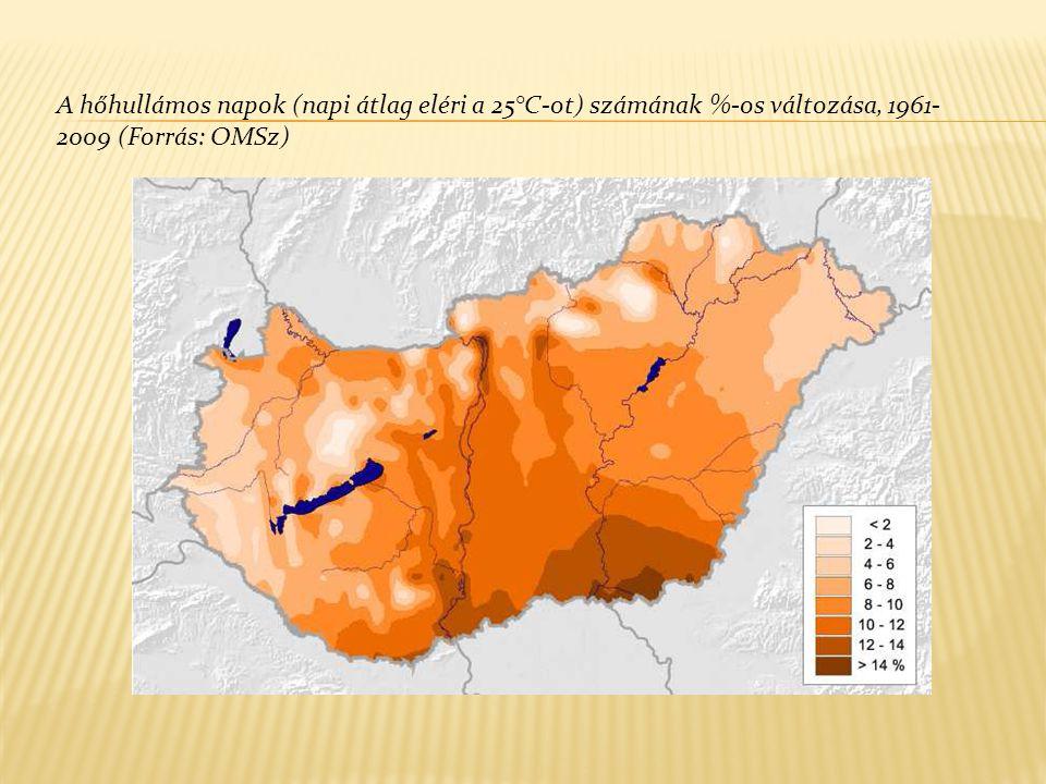 Csapadékszélsőségek  A csapadék éves mennyisége csökken (1901-2009)  Téli csapadék: enyhe növekedés, a felszínre érkező csapadék egyre gyakrabban eső formájában hullik >> később köszönt be a tél, a hótakaróval borítottság mértéke lecsökkent >> a csap.