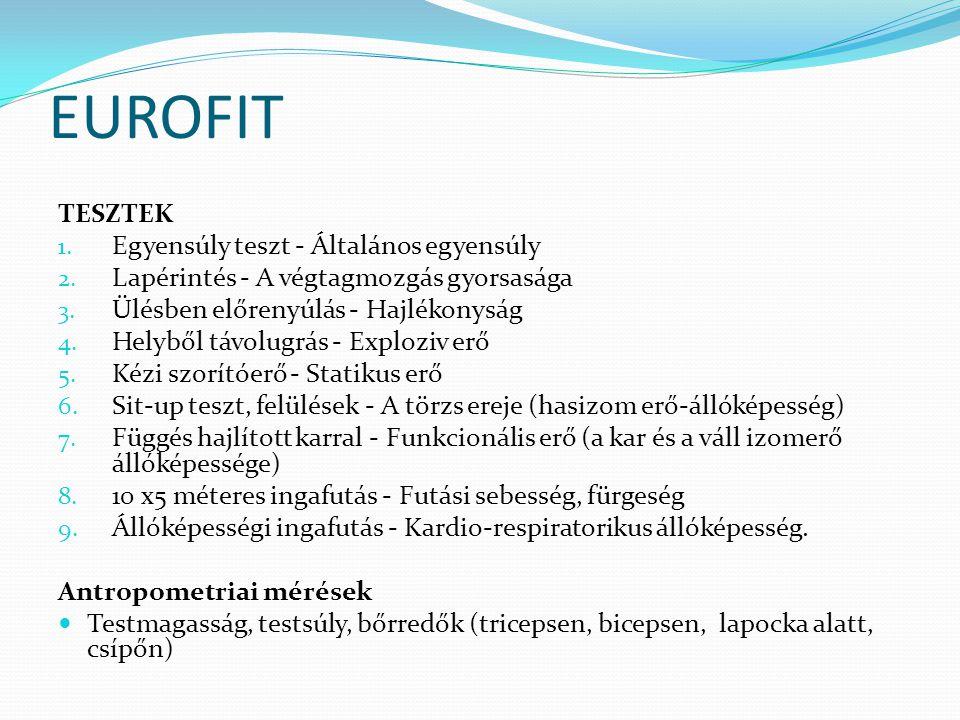 EUROFIT TESZTEK 1. Egyensúly teszt - Általános egyensúly 2. Lapérintés - A végtagmozgás gyorsasága 3. Ülésben előrenyúlás - Hajlékonyság 4. Helyből tá
