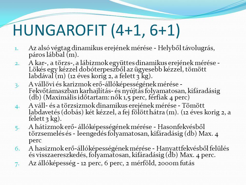 HUNGAROFIT (4+1, 6+1) 1. Az alsó végtag dinamikus erejének mérése - Helyből távolugrás, páros lábbal (m). 2. A kar-, a törzs-, a lábizmok együttes din