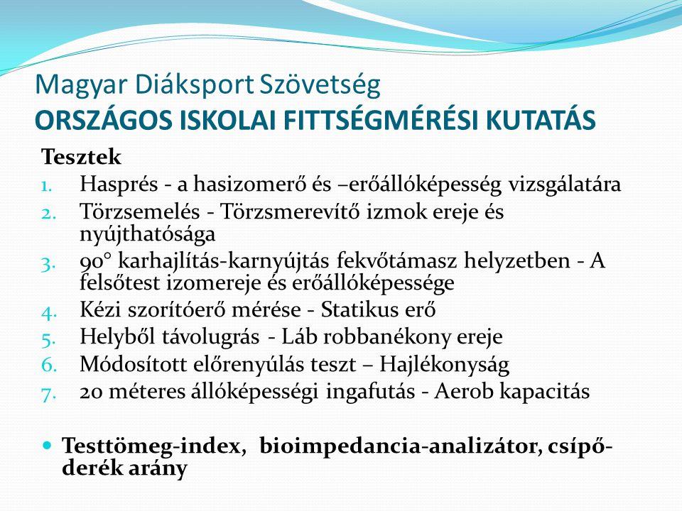 Magyar Diáksport Szövetség ORSZÁGOS ISKOLAI FITTSÉGMÉRÉSI KUTATÁS Tesztek 1. Hasprés - a hasizomerő és –erőállóképesség vizsgálatára 2. Törzsemelés -