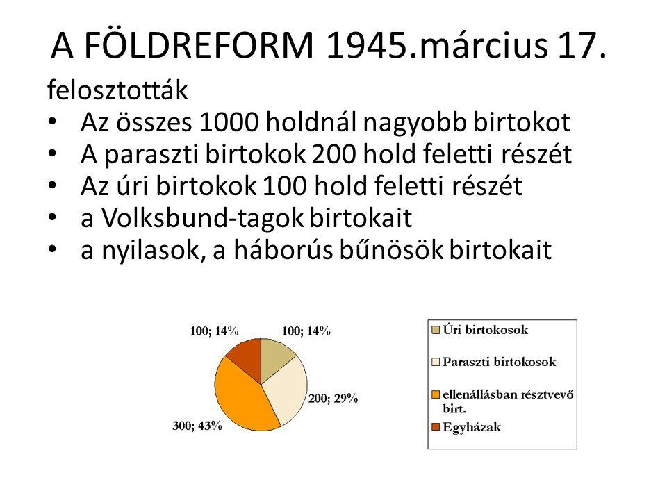 Jelölő szervezetRészvételi arányVálasztási eredmény Magyar Függetlenségi Népfront 94,7%95,6% Összes parlamenti képviselő száma MDP-tagMás pártból 402285117