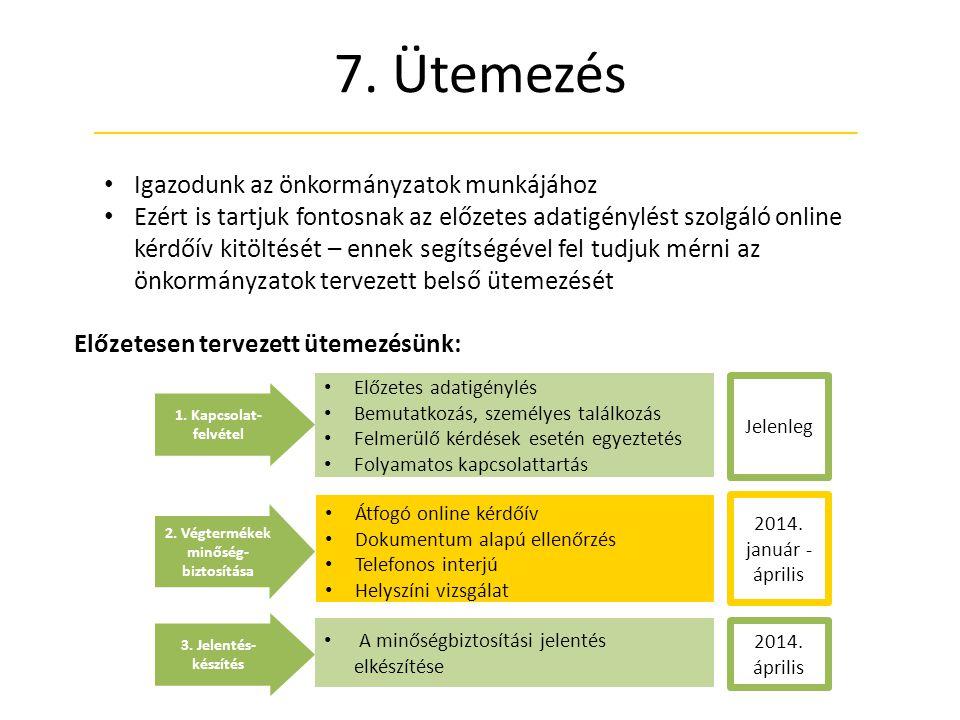 7. Ütemezés • Igazodunk az önkormányzatok munkájához • Ezért is tartjuk fontosnak az előzetes adatigénylést szolgáló online kérdőív kitöltését – ennek