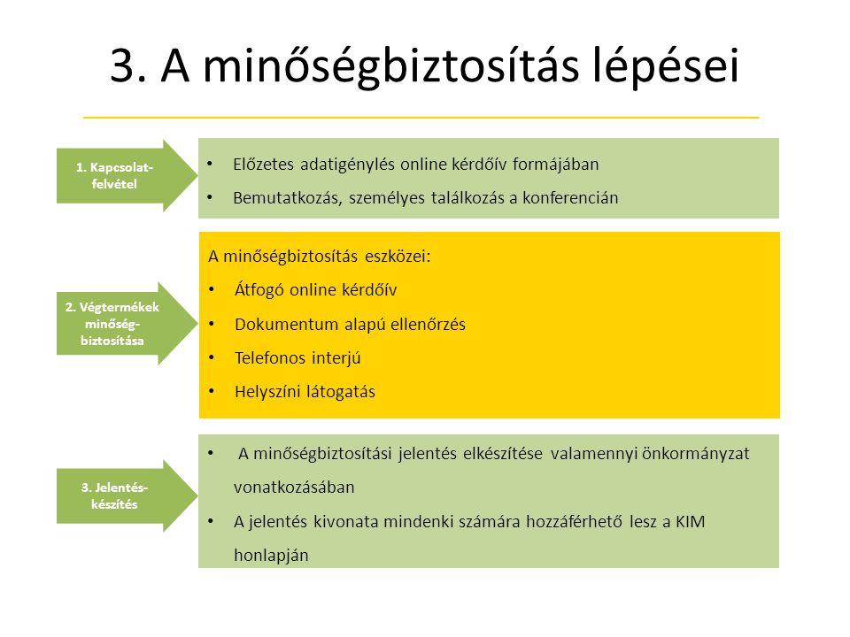 3. A minőségbiztosítás lépései • Előzetes adatigénylés online kérdőív formájában • Bemutatkozás, személyes találkozás a konferencián 1. Kapcsolat- fel