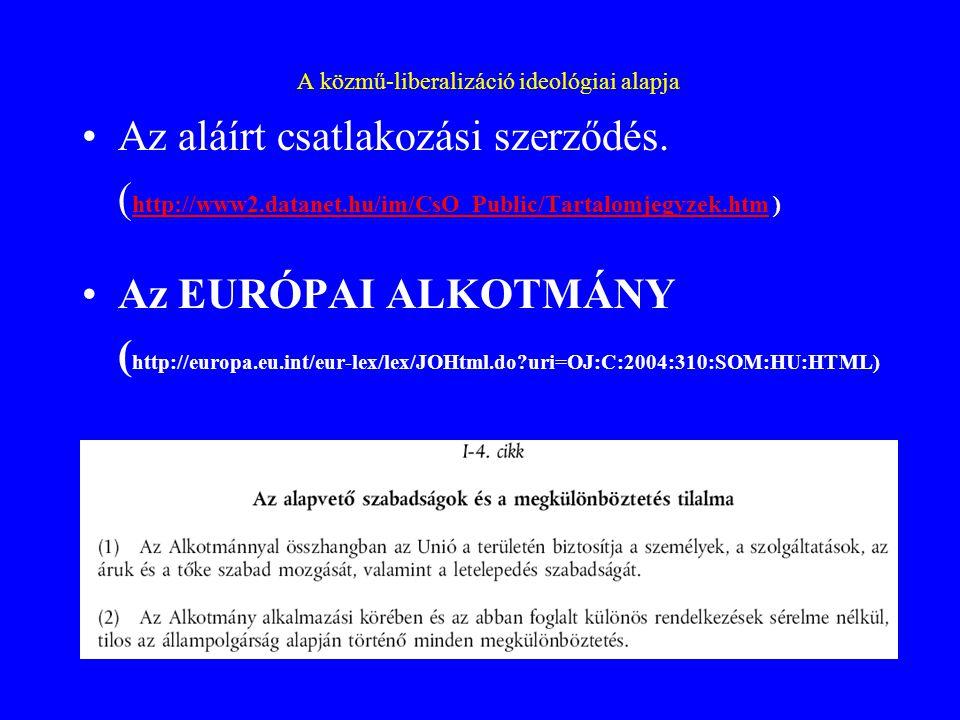 A közmű-liberalizáció ideológiai alapja •Az aláírt csatlakozási szerződés. ( http://www2.datanet.hu/im/CsO_Public/Tartalomjegyzek.htm ) http://www2.da