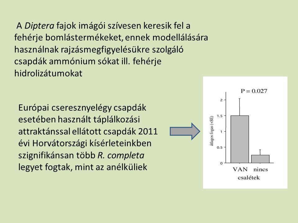 • A 2012-re tervezett vizsgálatok oka elsősorban a 2011.