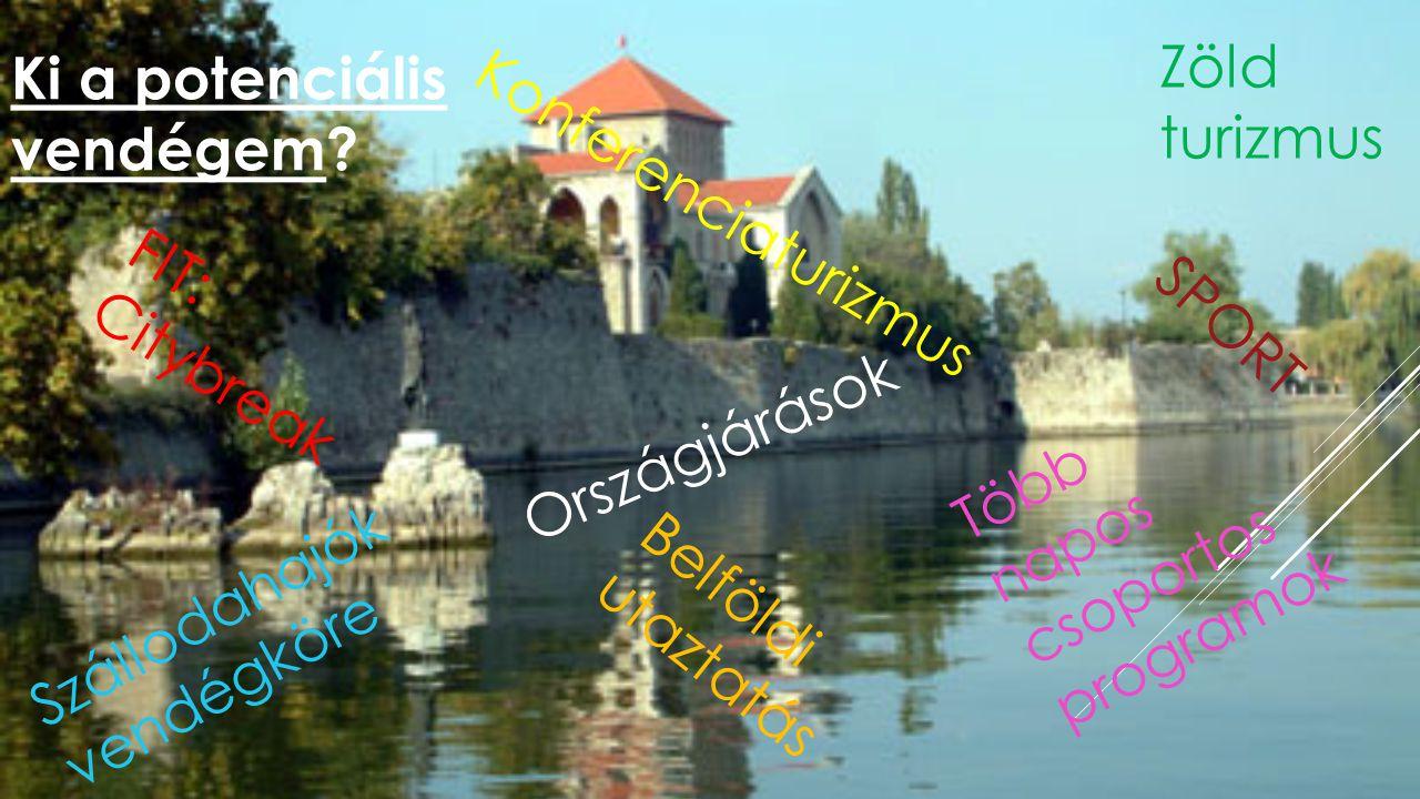 FIT: Citybreak Több napos csoportos programok Országjárások Belföldi utaztatás Konferenciaturizmus Zöld turizmus Szállodahajók vendégköre Ki a potenci