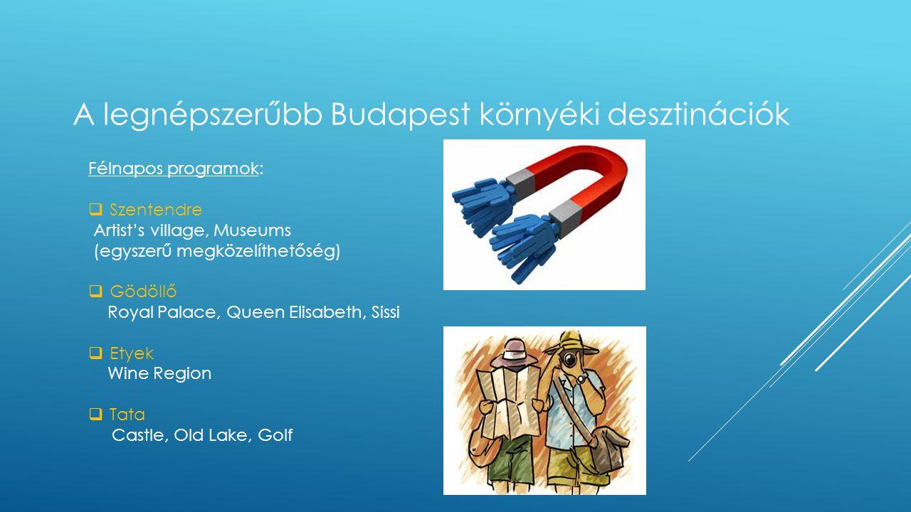 A legnépszerűbb Budapest környéki desztinációk Félnapos programok:  Szentendre Artist's village, Museums (egyszerű megközelíthetőség)  Gödöllő Royal