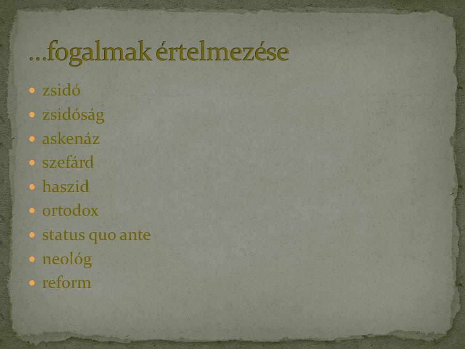 """1, Kultúra – Zsidó kultúra, Folklór – Zsidó folklór, Néprajz – Zsidóság néprajza 8, A zsidóság tárgyi kultúrája(néprajza), zsidó jelképek 2, Zsidó kultúra Magyarországon 1900-ig 3, A """"háború előtti zsidóságról 4, A holokauszt kultúrája 6, A zsidó ünnepek világa 9, A kelet-magyarországi zsidóság kultúrája és folklórja 5, Mindennapok a zsidóság életében, mindennapi imák 7, Modern zsidóság, modern kultúrája 10, Haszid legendák 11, A """"csodarabbik"""