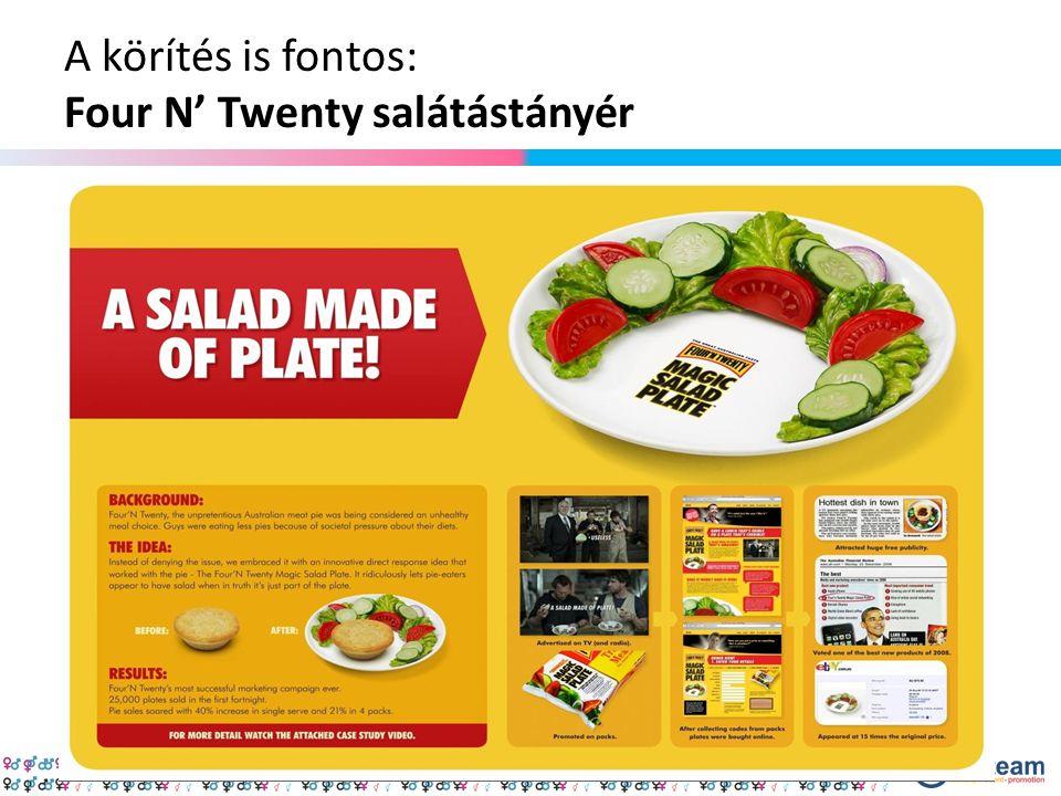 A körítés is fontos: Four N' Twenty salátástányér