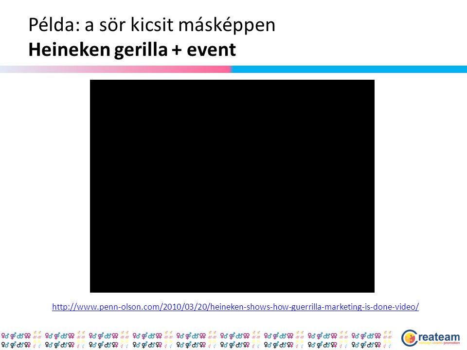 Példa: a sör kicsit másképpen Heineken gerilla + event http://www.penn-olson.com/2010/03/20/heineken-shows-how-guerrilla-marketing-is-done-video/