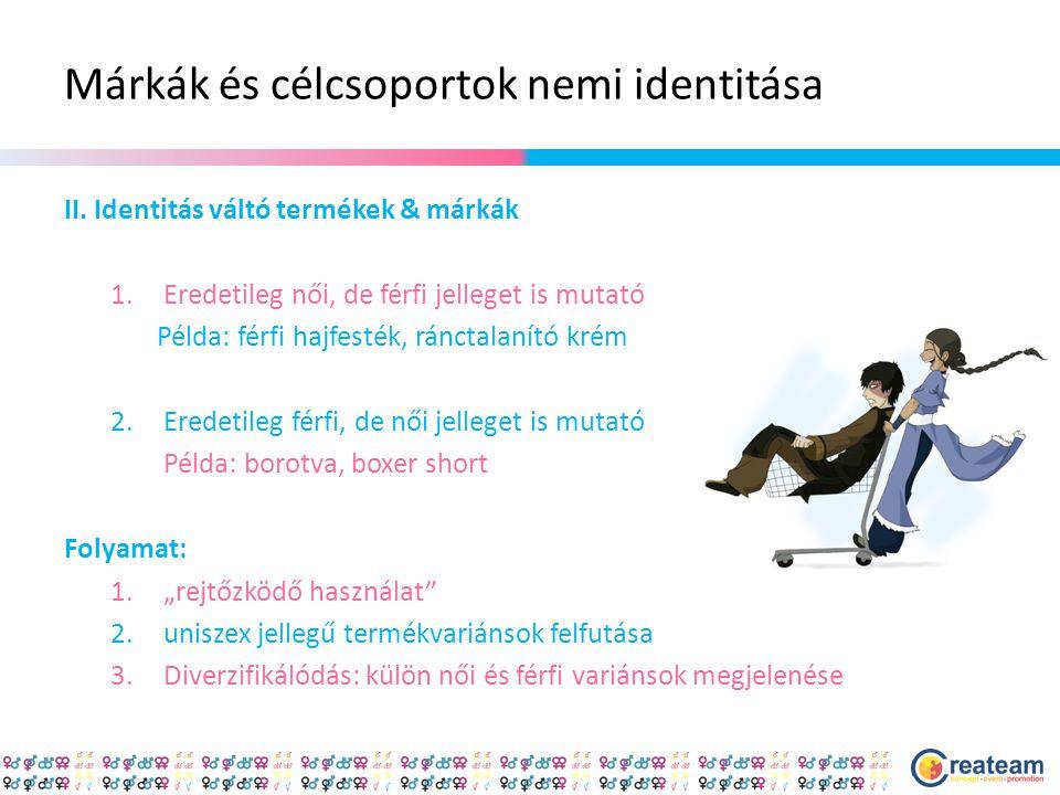 Márkák és célcsoportok nemi identitása III.Kik vásárolják & ténylegesen kik használják….