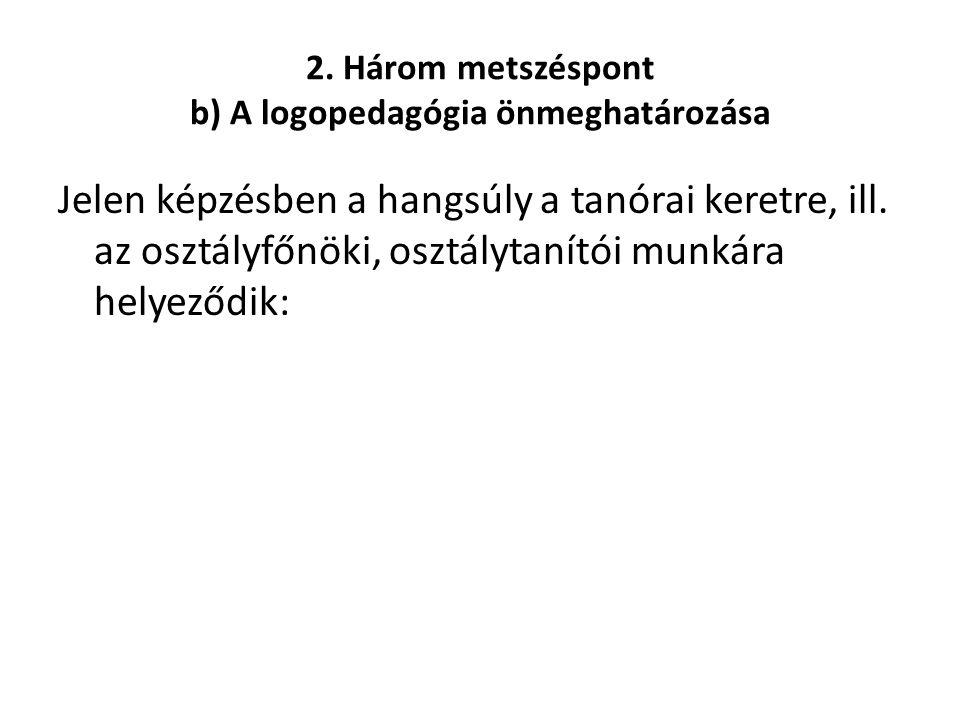 2. Három metszéspont b) A logopedagógia önmeghatározása Jelen képzésben a hangsúly a tanórai keretre, ill. az osztályfőnöki, osztálytanítói munkára he