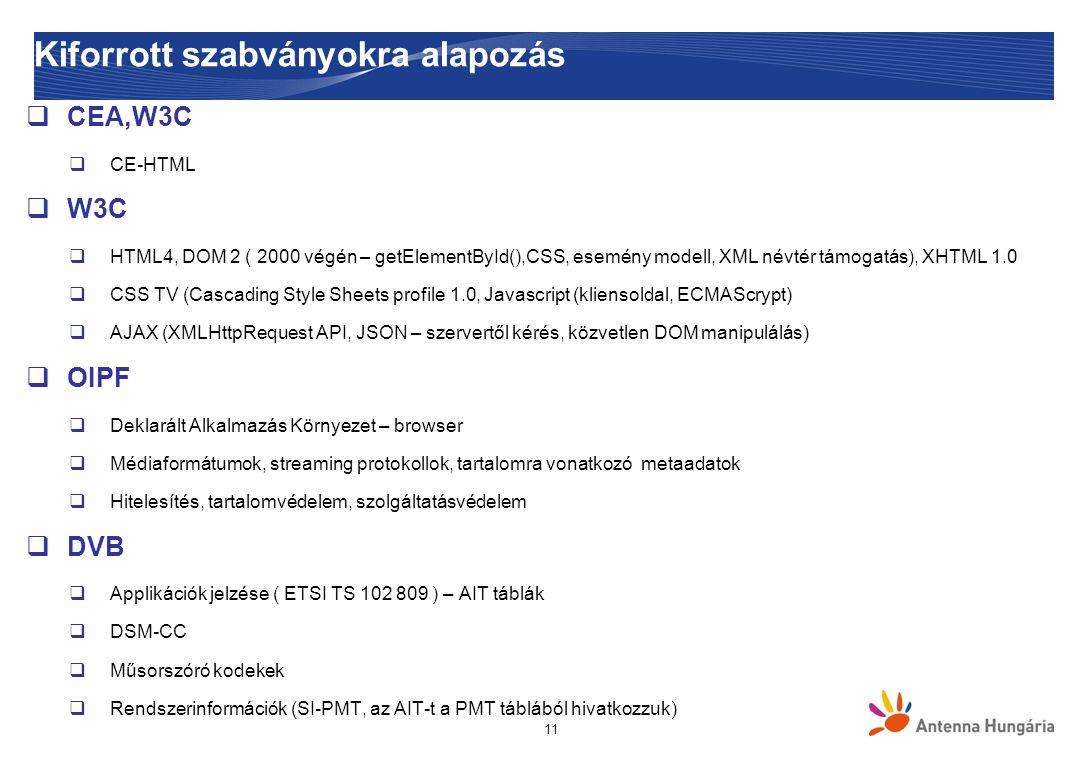 11 Kiforrott szabványokra alapozás  CEA,W3C  CE-HTML  W3C  HTML4, DOM 2 ( 2000 végén – getElementById(),CSS, esemény modell, XML névtér támogatás), XHTML 1.0  CSS TV (Cascading Style Sheets profile 1.0, Javascript (kliensoldal, ECMAScrypt)  AJAX (XMLHttpRequest API, JSON – szervertől kérés, közvetlen DOM manipulálás)  OIPF  Deklarált Alkalmazás Környezet – browser  Médiaformátumok, streaming protokollok, tartalomra vonatkozó metaadatok  Hitelesítés, tartalomvédelem, szolgáltatásvédelem  DVB  Applikációk jelzése ( ETSI TS 102 809 ) – AIT táblák  DSM-CC  Műsorszóró kodekek  Rendszerinformációk (SI-PMT, az AIT-t a PMT táblából hivatkozzuk)