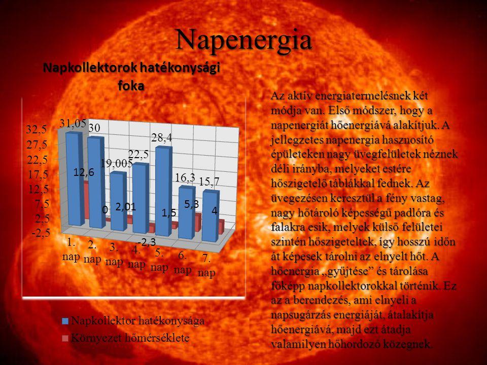 Fotovoltaikus energia A napelemek vagy más néven napcellák a fotó villamos jelenséget hasznosítják.