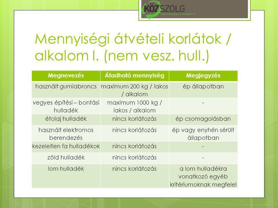 Mennyiségi átvételi korlátok / alkalom I. (nem vesz. hull.) MegnevezésÁtadható mennyiségMegjegyzés használt gumiabroncsmaximum 200 kg / lakos / alkalo