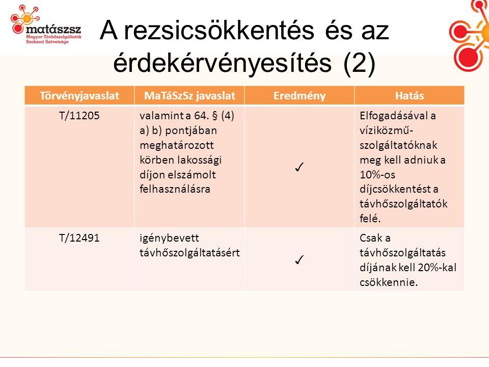A rezsicsökkentés és az érdekérvényesítés (2) TörvényjavaslatMaTáSzSz javaslatEredményHatás T/11205valamint a 64.