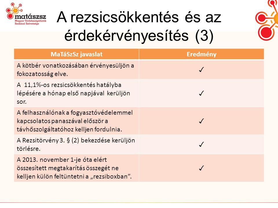 A rezsicsökkentés és az érdekérvényesítés (3) MaTáSzSz javaslatEredmény A kötbér vonatkozásában érvényesüljön a fokozatosság elve.
