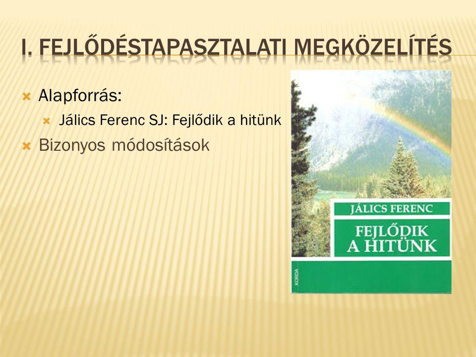  Alapforrás:  Jálics Ferenc SJ: Fejlődik a hitünk  Bizonyos módosítások