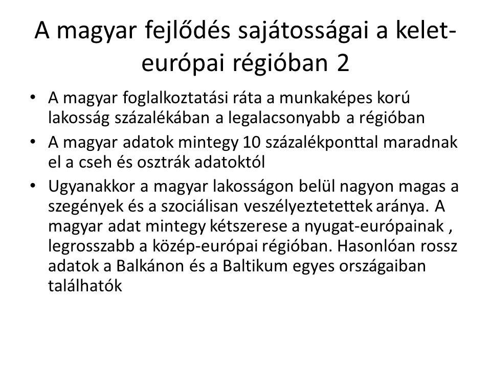 A magyar fejlődés sajátosságai a kelet- európai régióban 2 • A magyar foglalkoztatási ráta a munkaképes korú lakosság százalékában a legalacsonyabb a