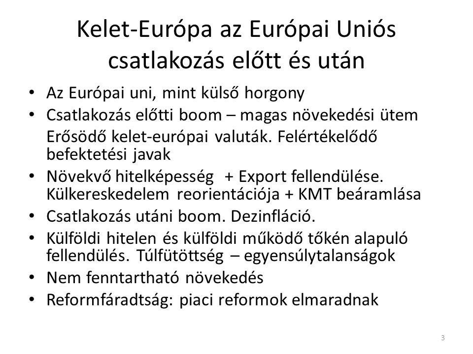 3 Kelet-Európa az Európai Uniós csatlakozás előtt és után • Az Európai uni, mint külső horgony • Csatlakozás előtti boom – magas növekedési ütem Erősö