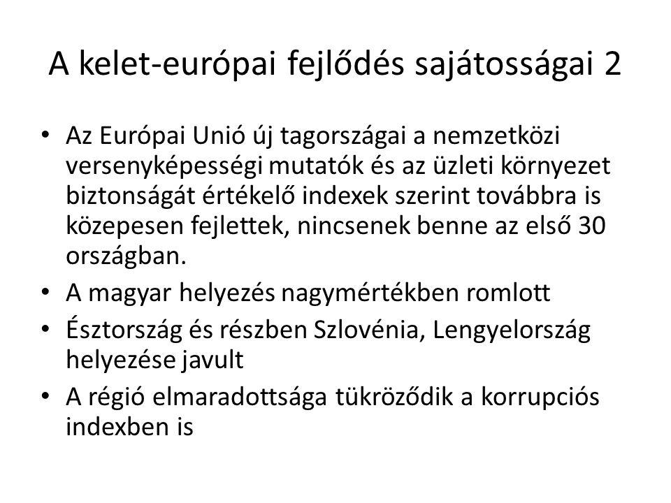 A kelet-európai fejlődés sajátosságai 2 • Az Európai Unió új tagországai a nemzetközi versenyképességi mutatók és az üzleti környezet biztonságát érté
