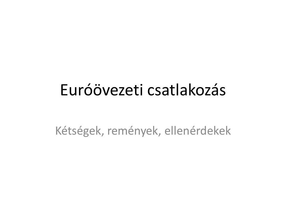 Euróövezeti csatlakozás Kétségek, remények, ellenérdekek