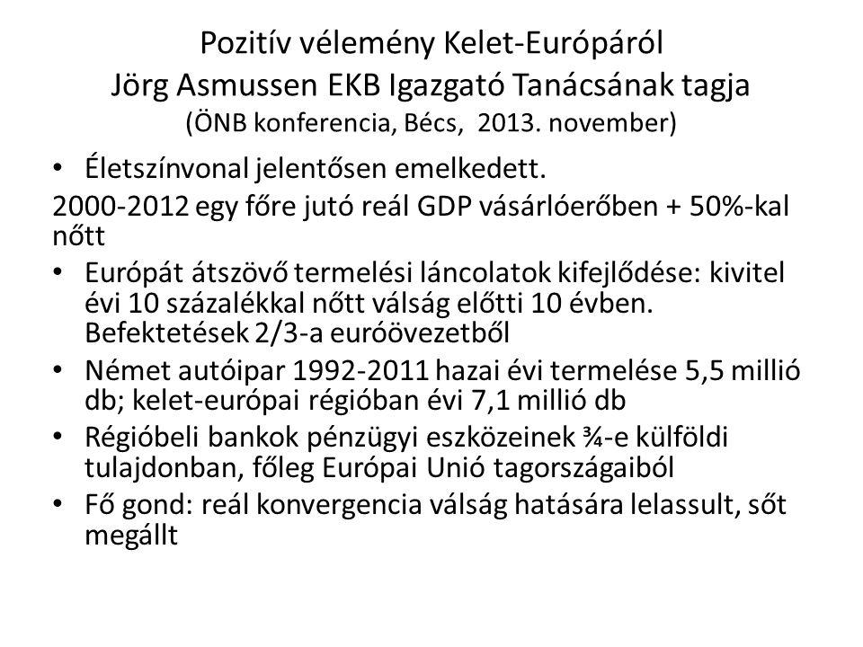 Pozitív vélemény Kelet-Európáról Jörg Asmussen EKB Igazgató Tanácsának tagja (ÖNB konferencia, Bécs, 2013. november) • Életszínvonal jelentősen emelke