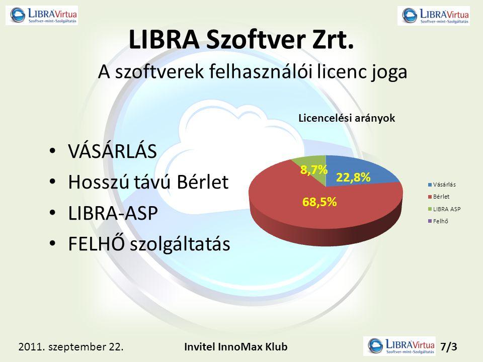 LIBRA Szoftver Zrt. • VÁSÁRLÁS • Hosszú távú Bérlet • LIBRA-ASP • FELHŐ szolgáltatás 2011. szeptember 22.Invitel InnoMax Klub7/3 A szoftverek felhaszn