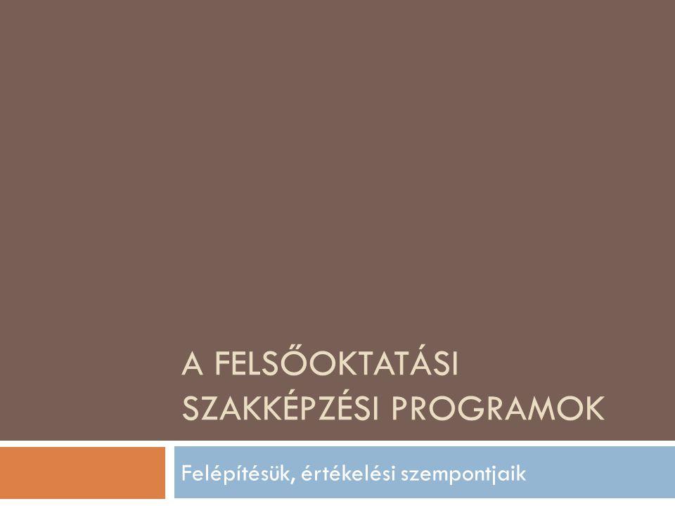 Szabályozók  2011.évi CCIV. Törvény a nemzeti felsőoktatásról  230/2012.