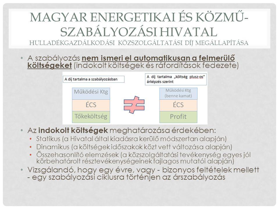 MAGYAR ENERGETIKAI ÉS KÖZMŰ- SZABÁLYOZÁSI HIVATAL HULLADÉKGAZDÁLKODÁSI KÖZSZOLGÁLTATÁSI DÍJ MEGÁLLAPÍTÁSA • A szabályozás nem ismeri el automatikusan