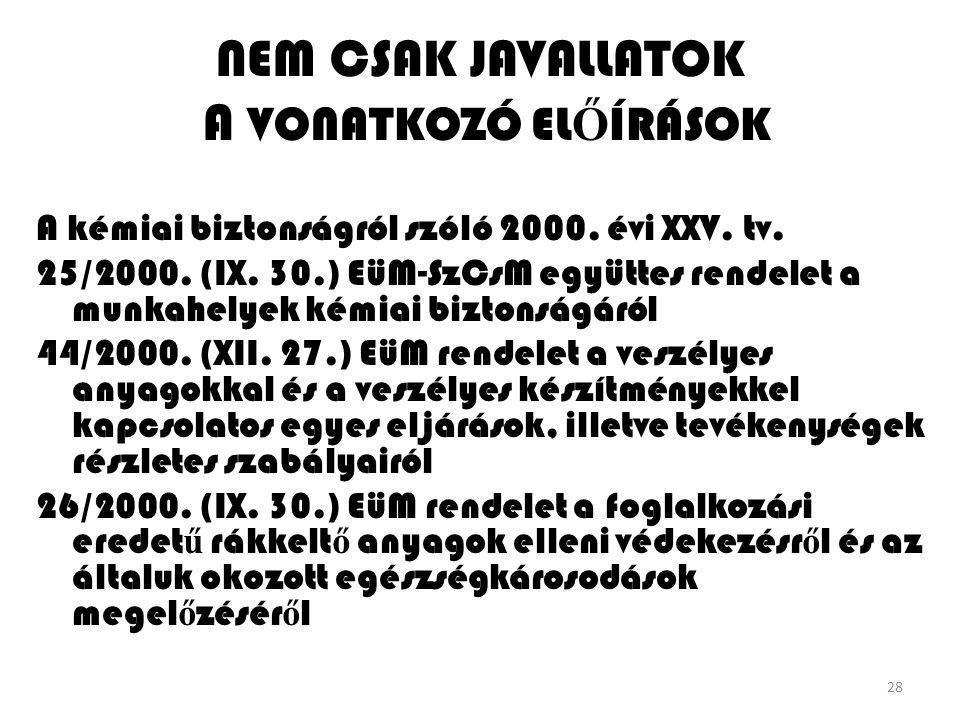 28 NEM CSAK JAVALLATOK A VONATKOZÓ EL Ő ÍRÁSOK A kémiai biztonságról szóló 2000. évi XXV. tv. 25/2000. (IX. 30.) EüM-SzCsM együttes rendelet a munkahe