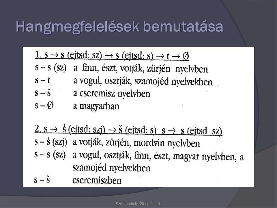 Hangmegfelelések bemutatása Szombathely, 2011. 11.10.