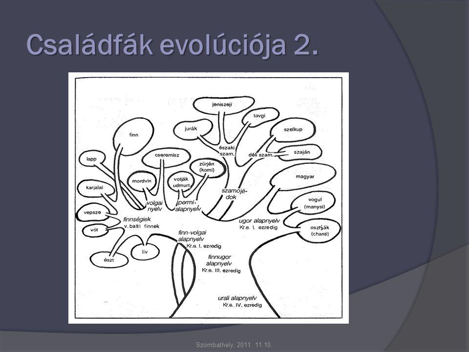 Családfák evolúciója 2. Szombathely, 2011. 11.10.