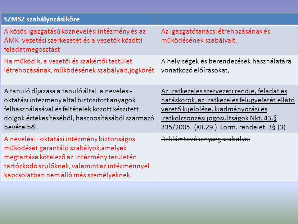 SZMSZ szabályozási köre368/2011(XII.31) Korm.rend.
