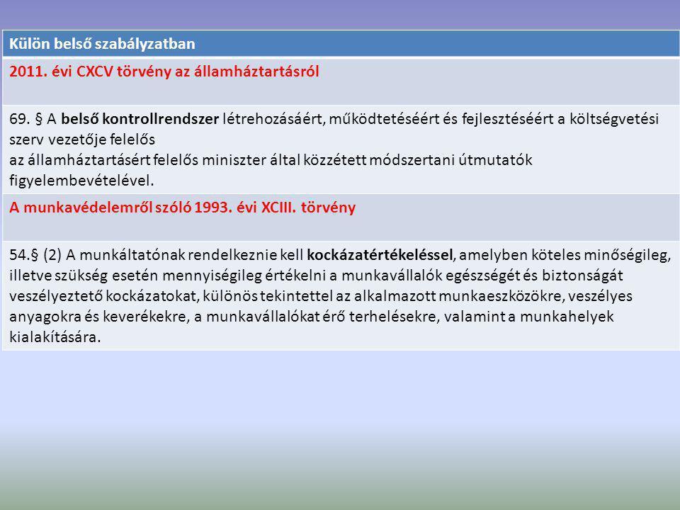 Külön belső szabályzatban368/2011(XII.31) Korm.rend.