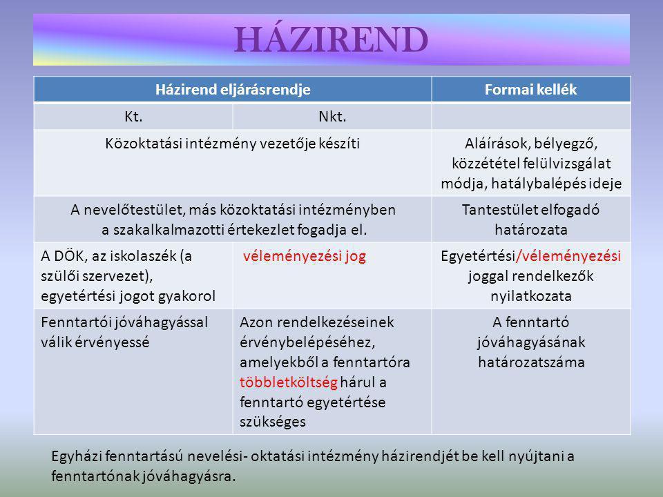HÁZIREND 1.