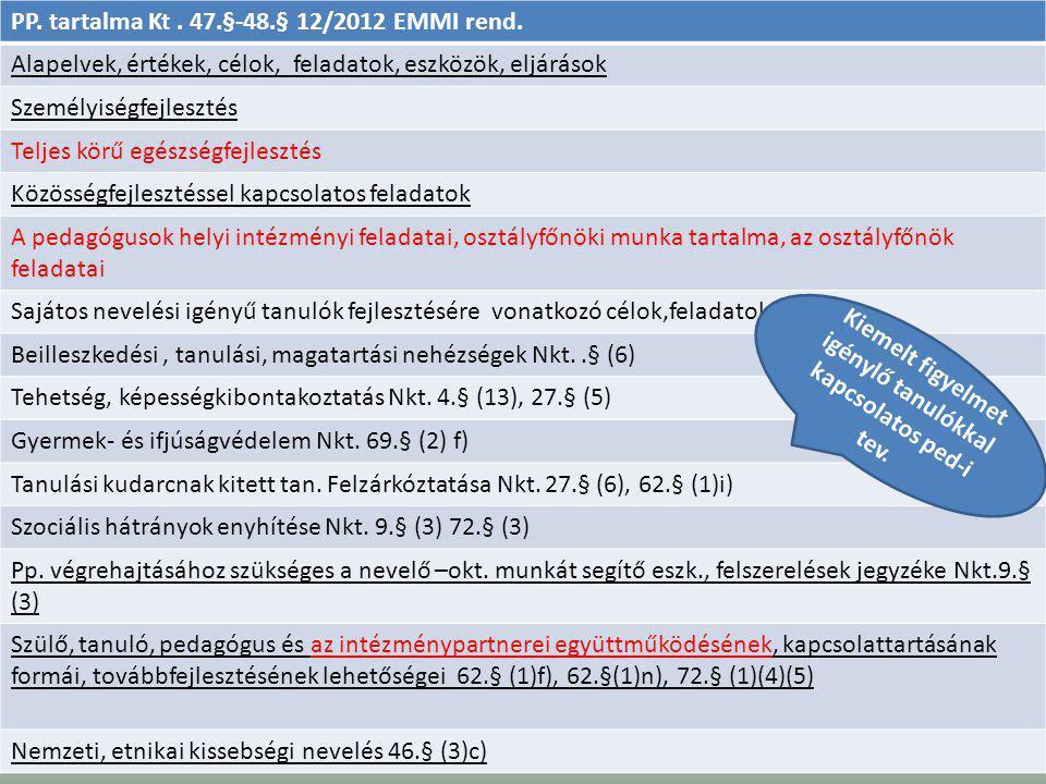 PP.tartalma Kt. 47.§-48.§ 12/2012 EMMI rend.