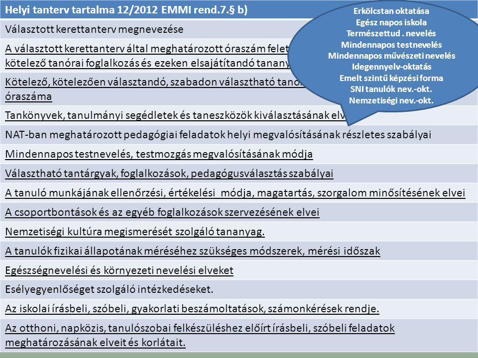 Helyi tanterv tartalma 12/2012 EMMI rend.7.§ b) A tanuló jutalmazásának, magatartás, szorgalom értékeléséhez, minősítéséhez kapcsolódó elveket.