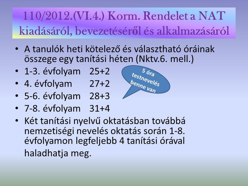 110/2012.(VI.4.) Korm.