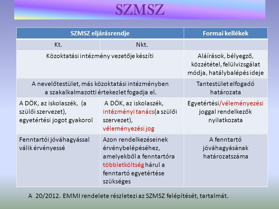 SZMSZ 2011.évi CXC.