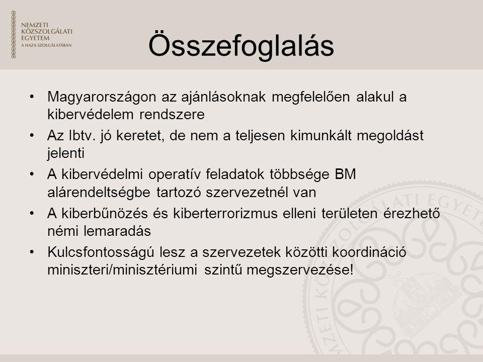 Összefoglalás •Magyarországon az ajánlásoknak megfelelően alakul a kibervédelem rendszere •Az Ibtv.