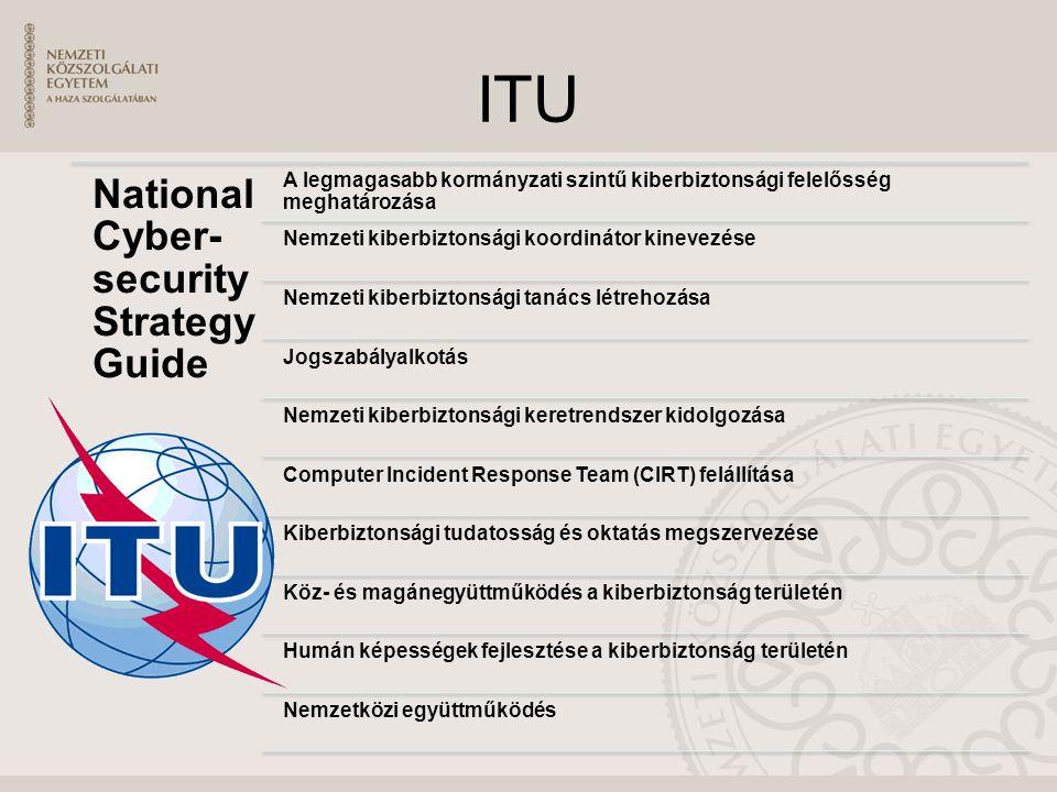 ITU National Cyber- security Strategy Guide A legmagasabb kormányzati szintű kiberbiztonsági felelősség meghatározása Nemzeti kiberbiztonsági koordinátor kinevezése Nemzeti kiberbiztonsági tanács létrehozása Jogszabályalkotás Nemzeti kiberbiztonsági keretrendszer kidolgozása Computer Incident Response Team (CIRT) felállítása Kiberbiztonsági tudatosság és oktatás megszervezése Köz- és magánegyüttműködés a kiberbiztonság területén Humán képességek fejlesztése a kiberbiztonság területén Nemzetközi együttműködés