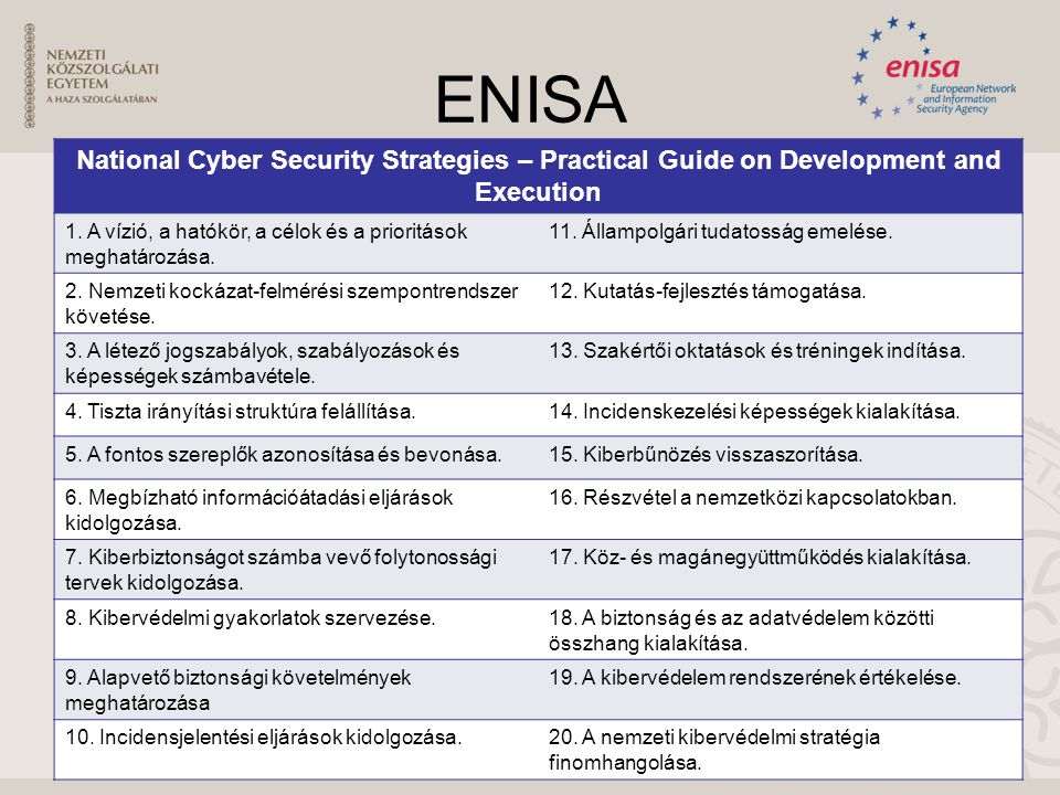 ENISA National Cyber Security Strategies – Practical Guide on Development and Execution 1.