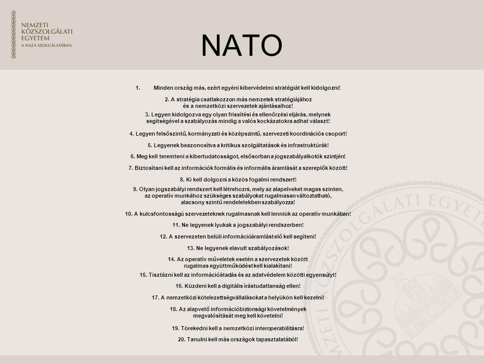 NATO 1.Minden ország más, ezért egyéni kibervédelmi stratégiát kell kidolgozni.