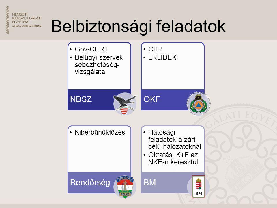 Belbiztonsági feladatok •Gov-CERT •Belügyi szervek sebezhetőség- vizsgálata NBSZ •CIIP •LRLIBEK OKF •Kiberbűnüldözés Rendőrség •Hatósági feladatok a zárt célú hálózatoknál •Oktatás, K+F az NKE-n keresztül BM