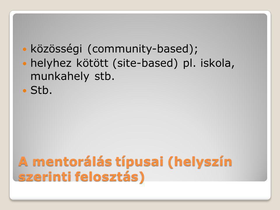 A mentorálás típusai (helyszín szerinti felosztás)  közösségi (community-based);  helyhez kötött (site-based) pl. iskola, munkahely stb.  Stb.