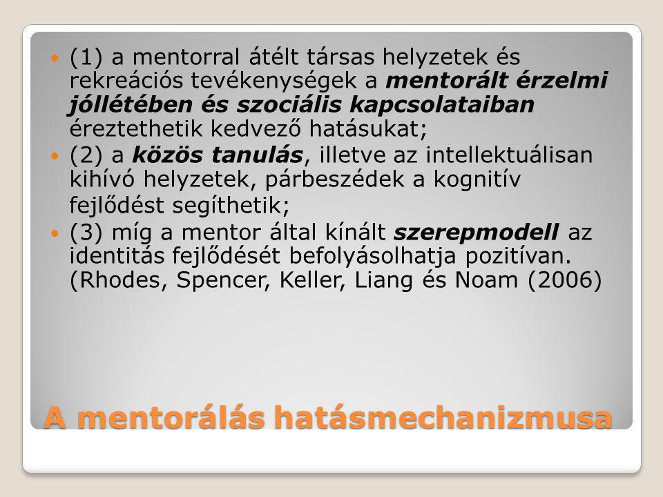 A mentorálás hatásmechanizmusa  (1) a mentorral átélt társas helyzetek és rekreációs tevékenységek a mentorált érzelmi jóllétében és szociális kapcso