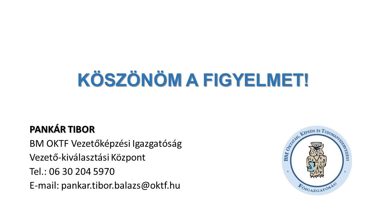 KÖSZÖNÖM A FIGYELMET! PANKÁR TIBOR BM OKTF Vezetőképzési Igazgatóság Vezető-kiválasztási Központ Tel.: 06 30 204 5970 E-mail: pankar.tibor.balazs@oktf