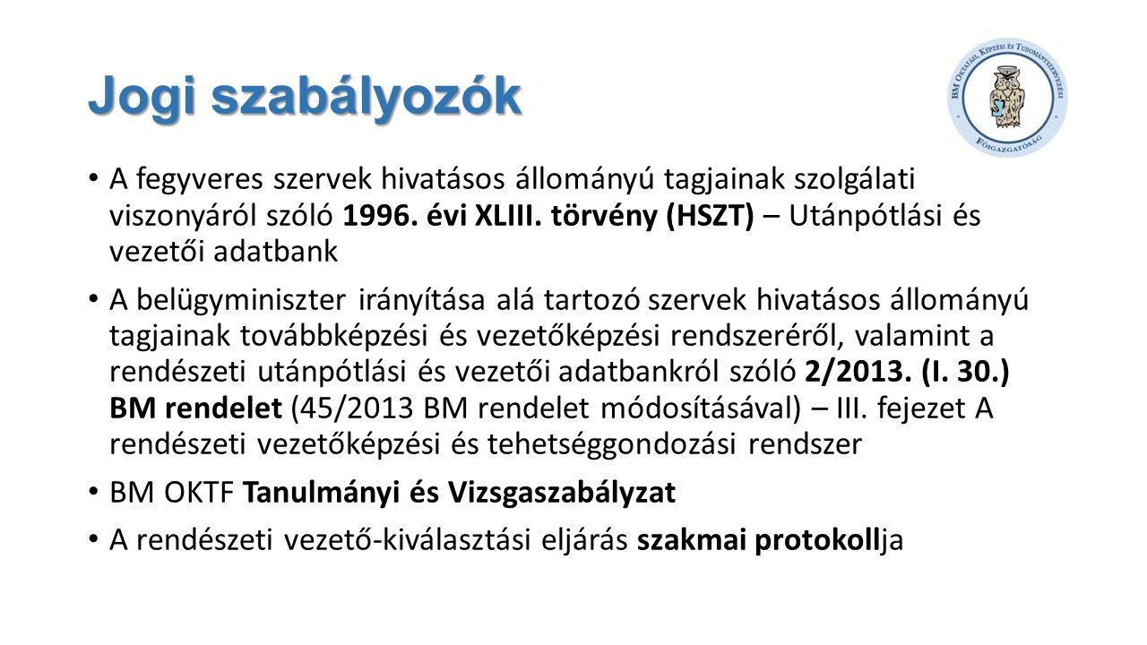 Jogi szabályozók • A fegyveres szervek hivatásos állományú tagjainak szolgálati viszonyáról szóló 1996. évi XLIII. törvény (HSZT) – Utánpótlási és vez